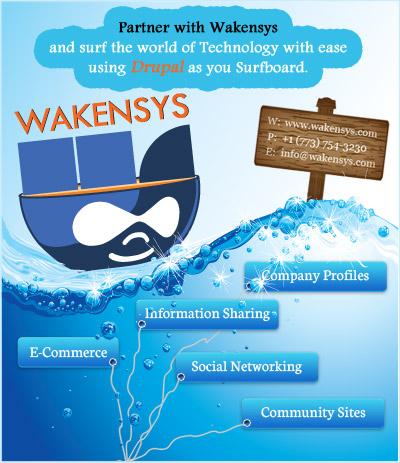 Wakensys and Drupal